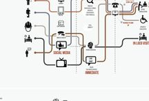 Infographic how
