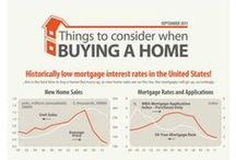 Helpful Homebuying Information