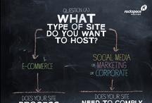 Websites / Lista de Ferramentas acessíveis a todos os interessados para a criação, gestão, monitorização e mensuração de Websites.
