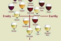 Wine & Culture