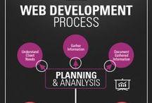 Infographics web / Infographic web design