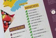 Guide des viticulteurs & maraîchers