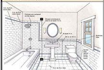 Bathroom layouts