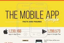 Mobile App Market / Datas and facts about the mobile app landscape.