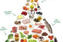 Ernährung / Alles rund um eine zielgerichtete Ernährung für einen effektiven Fettabbau. So muss eine Ernährung für das Ziel Abnehmen aussehen.