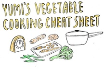 Füd: Cheat Sheets / This is a place for all of those food related infographs at a quick glance.