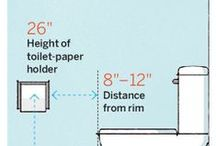 Toilet Paper Holders / Where to put your toilet paper!