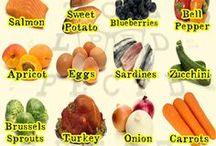 Fruits & Vegs Info