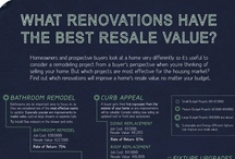 Remodeling And Renovation Ideas