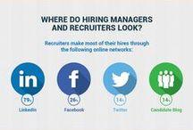 Social Media + Recruiting