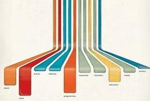 infographic / by Daniel Granero