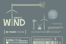 Wind-fographics / Info graphics all about wind energy.