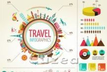we. travel / Places to visit/travel to both locally and abroad.