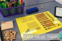 ✪ Place Value