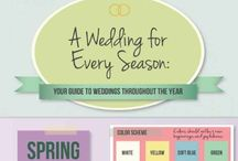 Wedding planning / Everything wedding related !