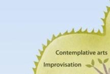 Mindfulnesscourse.co.uk Courses Events