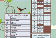 Crochet basics / Crochet basics, how to crochet, beginner crochet