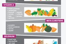 Sağlık olsun / Sağlığınızla ilgili şeyler...