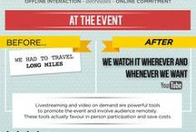 Technology for your Event