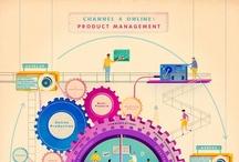 Manajemen Proyek Teknik