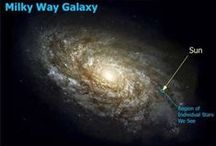 Galactic Perspective / Views and news within our Milky Way Galaxy