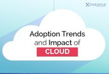 Cloud / Cloud trends, stats, quotes and much more!