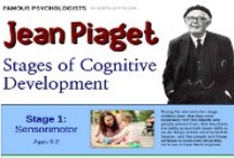 Cognitive Development / Cognitive Development in Early Childhood/ Preschoolers/ Preschool: Mathematical and Logical Thinking, Scientific Thinking and Problem-Solving and Social Systems Understanding. The focus is on children's curiosity and their ability to acquire, organize and use information in increasingly complex ways.