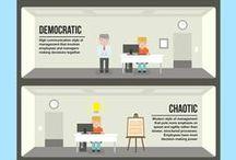 Leadership 4 Beginners
