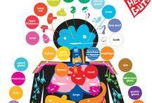 wissen - infografiken