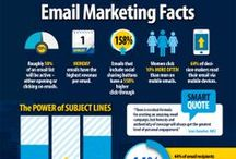 E-Mail Marketing / by ProseMedia.com