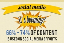 Content Marketing 101 / by ProseMedia.com