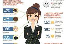 Colloqui e lavoro / Consigli e dritte per prepararsi al meglio a un colloquio di lavoro