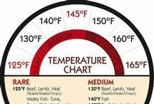 basics:TIME & TEMP (bbq,barbecue,barbeque) / How do you know when it's done?  (tags: BBQ, Barbecue, Barbeque, Bar-b-cue, Bar-b-que, B-B-Q, grill, grilling, campfire, chuckwagon, chuck wagon) / by BBQ Explorer
