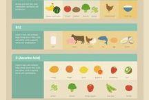 Ernährung - nutrition