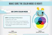 Infographics Creator / Infographics Data Visualization