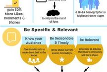 Social media, Twitter, facebook, Linked in / Tips for social media