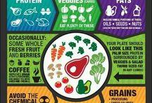 Diet / Diet types