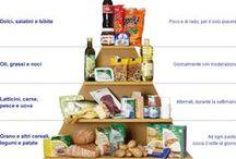 °‿•✿ Scienze-ed. alimentare. / Spunti ed attività per realizzare un percorso di educazione alimentare con i bambini....
