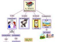 °‿•✿ Italiano testi, teoria e strumenti. / Mappe, schemi e schede utili nella didattica dei testi.