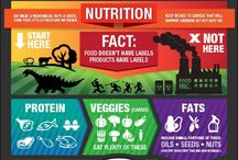 Nutrition & tips