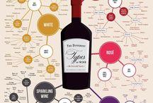 WineWineWine!