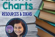 Anchor Charts / A collection of the best ELA anchor charts!