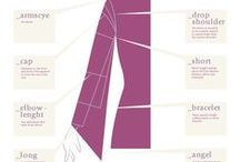 garments words and definitions / definition of all different models and details of garments - man and woman