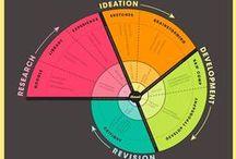 Marketing, Webmarketing et Communication / Optimisation des réseaux sociaux, principes du marketing et grandes ligne de la communication