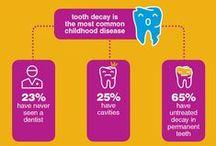 Dental Month / Information on National Dental Health Month