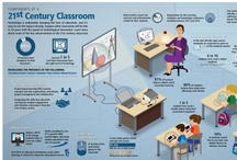 Education Infographics / Education and college infographics / by Places4Students.com