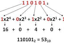 Cifras / Recopilación de imágenes sobre cifras y números como introducción al estudio del álgebra. CPES Nazaret BHIP Matemáticas aplicadas a las Ciencias Sociales I. Grupo Castellano. 1 de Bachillerato.