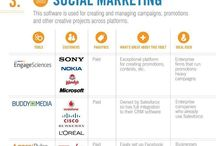 Socialmedia Hints & Tips
