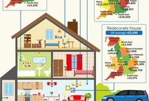 Home Design Infographics / A guide on home renovation - Home design top tips and trends with an insight into contemporary interior design, building design and architectural design ideas for homeowners.