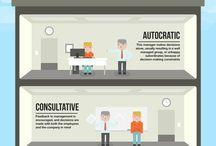 Proximité et coaching / Quelques stimulants pour mieux approcher le management de proximité et le coaching.